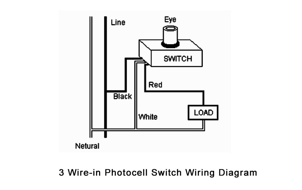 Photo Eye Wiring Diagram from www.longjoin.com