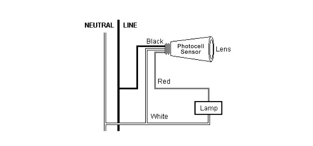longjoin光控器路灯光控器photocell sensor上海朗骏智能科技